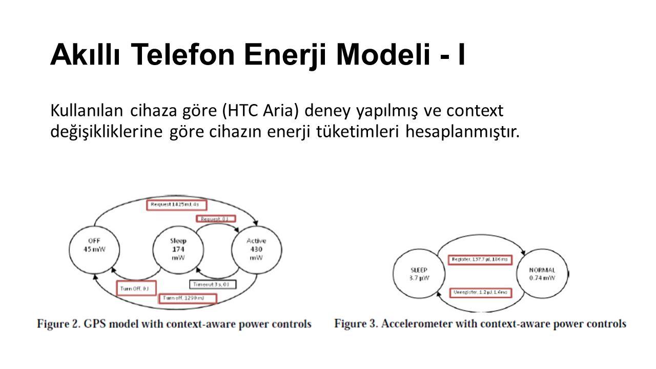Akıllı Telefon Enerji Modeli - I Kullanılan cihaza göre (HTC Aria) deney yapılmış ve context değişikliklerine göre cihazın enerji tüketimleri hesaplanmıştır.
