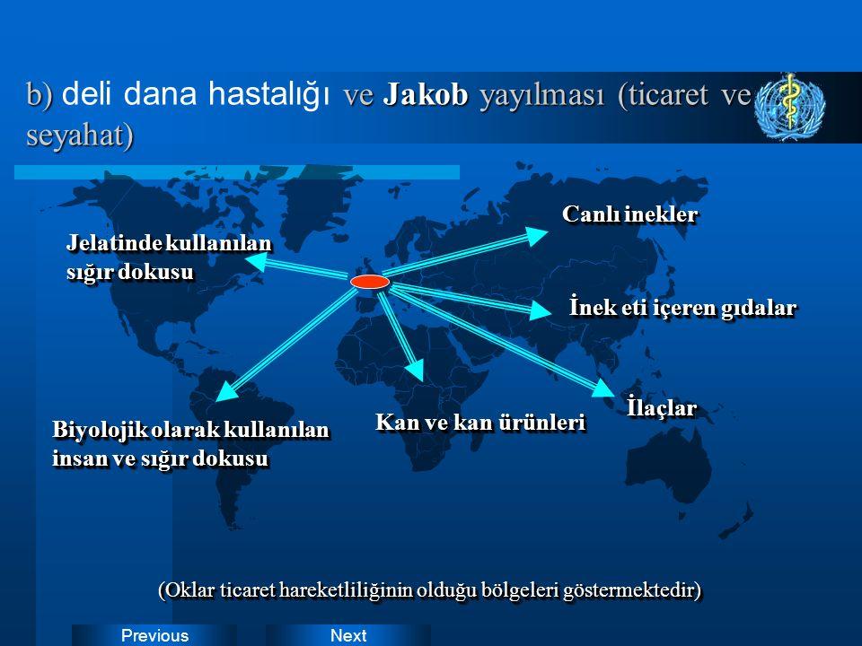 NextPrevious Canlı inekler İnek eti içeren gıdalar İlaçlarİlaçlar Kan ve kan ürünleri Jelatinde kullanılan sığır dokusu Jelatinde kullanılan sığır dokusu Biyolojik olarak kullanılan insan ve sığır dokusu (Oklar ticaret hareketliliğinin olduğu bölgeleri göstermektedir) b) ve Jakob yayılması (ticaret ve seyahat) b) deli dana hastalığı ve Jakob yayılması (ticaret ve seyahat)
