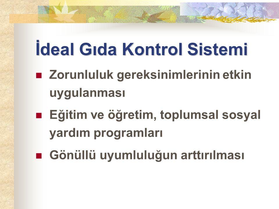 İdeal Gıda Kontrol Sistemi Zorunluluk gereksinimlerinin etkin uygulanması Eğitim ve öğretim, toplumsal sosyal yardım programları Gönüllü uyumluluğun arttırılması