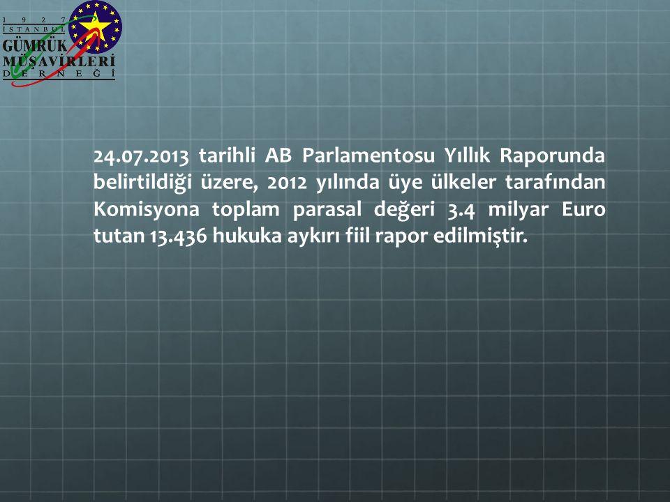 24.07.2013 tarihli AB Parlamentosu Yıllık Raporunda belirtildiği üzere, 2012 yılında üye ülkeler tarafından Komisyona toplam parasal değeri 3.4 milyar Euro tutan 13.436 hukuka aykırı fiil rapor edilmiştir.