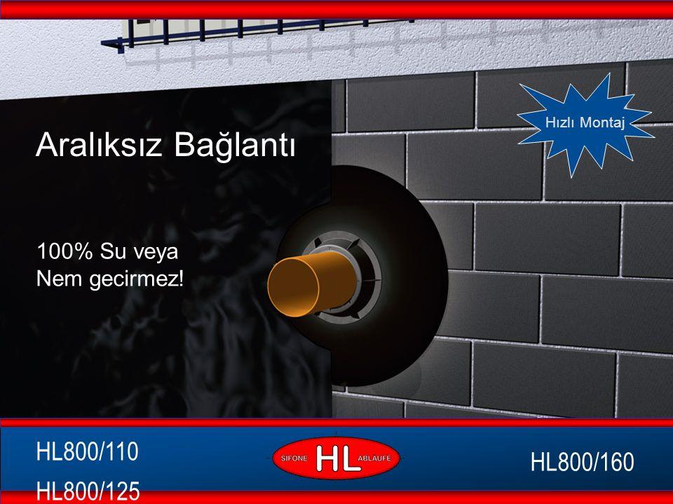 Aralıksız Bağlantı 100% Su veya Nem gecirmez! HL800/160 HL800/110 HL800/125 Hızlı Montaj