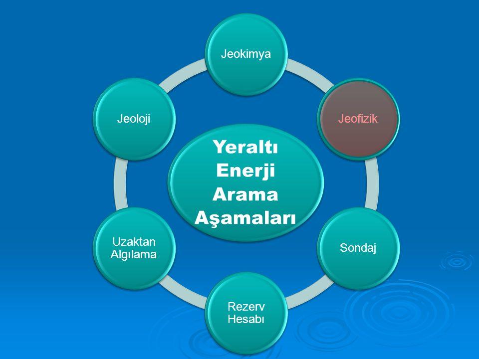 Yeraltı Enerji Arama Aşamaları JeokimyaJeofizikSondaj Rezerv Hesabı Uzaktan Algılama Jeoloji