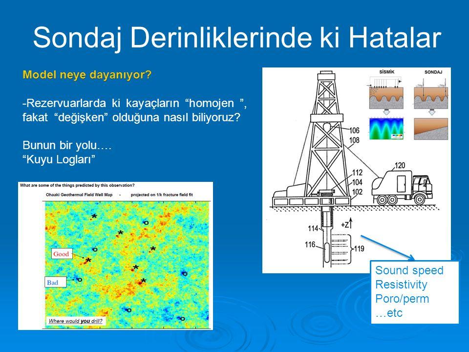 Üretim Sahalarında Depremler Kaynak: A. Nicol et al. / Energy Procedia 4 (2011) 3699–3706