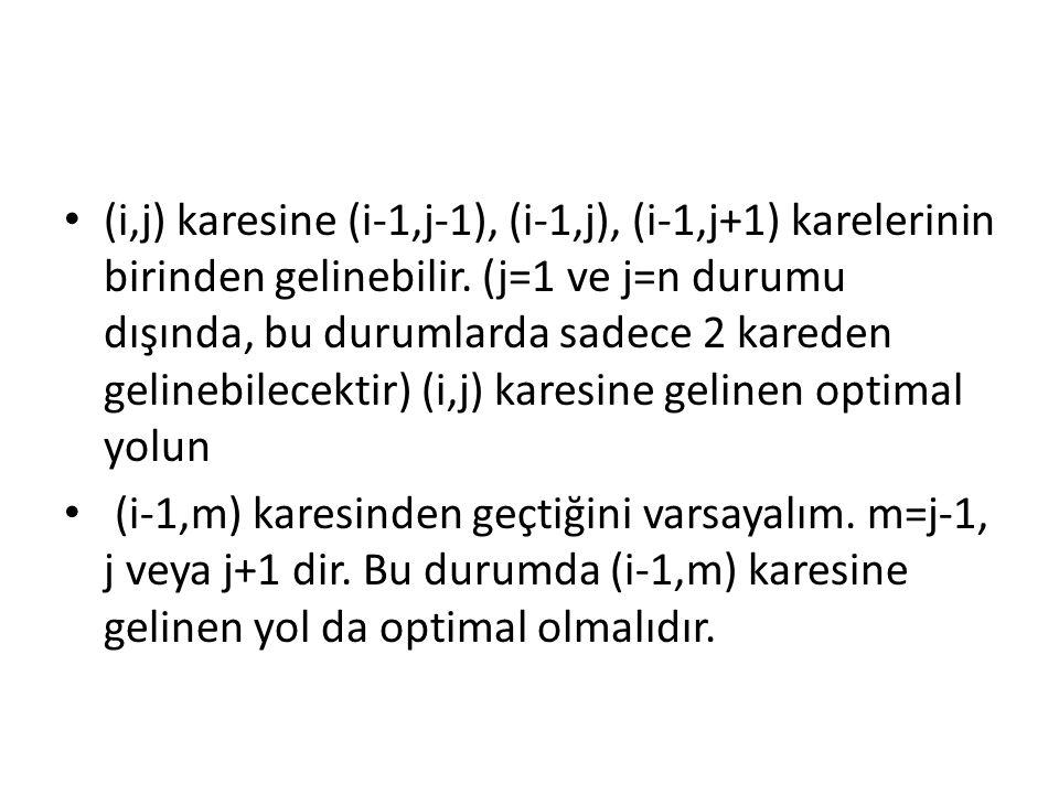 (i,j) karesine (i-1,j-1), (i-1,j), (i-1,j+1) karelerinin birinden gelinebilir. (j=1 ve j=n durumu dışında, bu durumlarda sadece 2 kareden gelinebilece