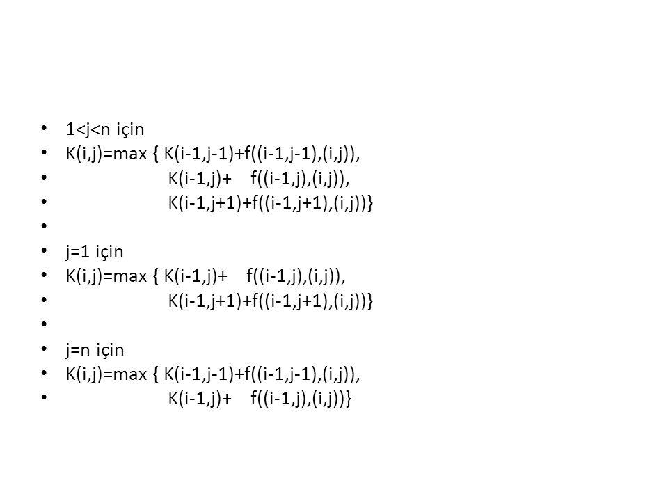 1<j<n için K(i,j)=max { K(i-1,j-1)+f((i-1,j-1),(i,j)), K(i-1,j)+ f((i-1,j),(i,j)), K(i-1,j+1)+f((i-1,j+1),(i,j))} j=1 için K(i,j)=max { K(i-1,j)+ f((i