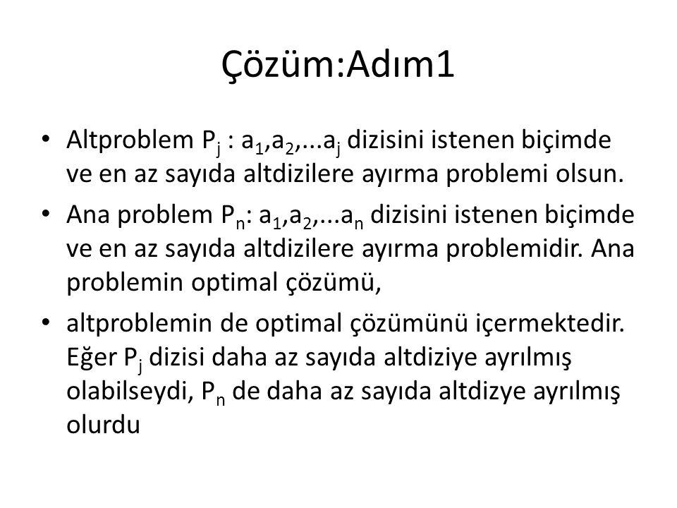 Çözüm:Adım1 Altproblem P j : a 1,a 2,...a j dizisini istenen biçimde ve en az sayıda altdizilere ayırma problemi olsun. Ana problem P n : a 1,a 2,...a