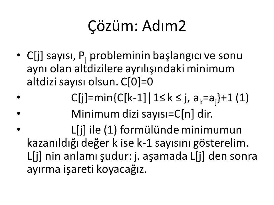 Çözüm: Adım2 C[j] sayısı, P j probleminin başlangıcı ve sonu aynı olan altdizilere ayrılışındaki minimum altdizi sayısı olsun. C[0]=0 C[j]=min{C[k-1]│