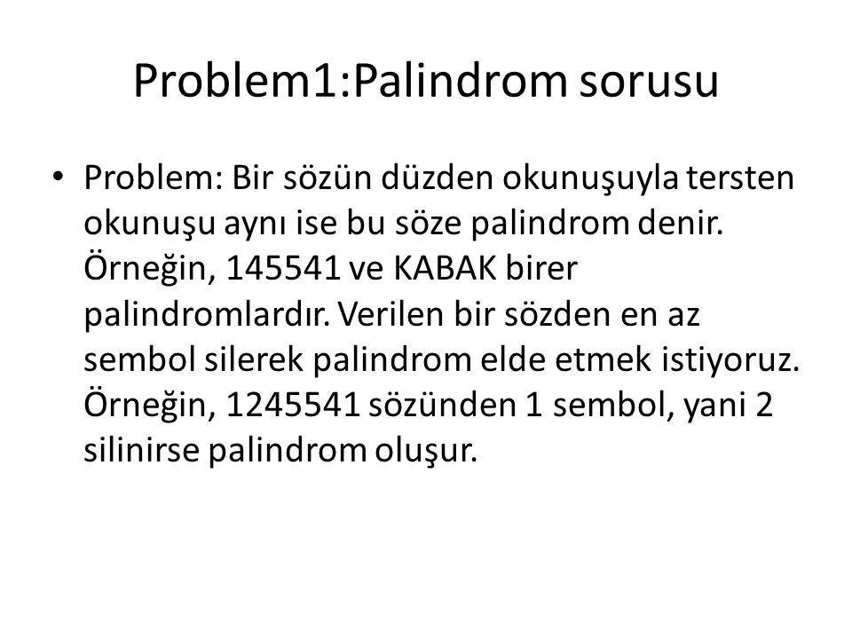 Problem1:Palindrom sorusu Problem: Bir sözün düzden okunuşuyla tersten okunuşu aynı ise bu söze palindrom denir. Örneğin, 145541 ve KABAK birer palind