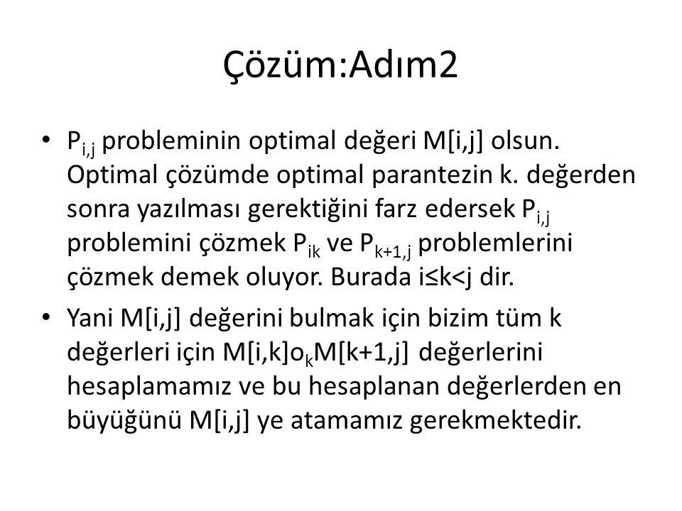 Çözüm:Adım2 P i,j probleminin optimal değeri M[i,j] olsun. Optimal çözümde optimal parantezin k. değerden sonra yazılması gerektiğini farz edersek P i