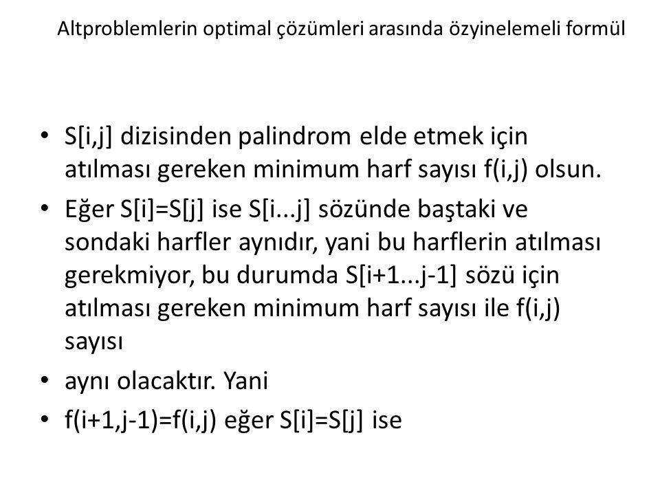 Altproblemlerin optimal çözümleri arasında özyinelemeli formül S[i,j] dizisinden palindrom elde etmek için atılması gereken minimum harf sayısı f(i,j)