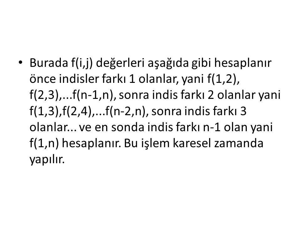 Burada f(i,j) değerleri aşağıda gibi hesaplanır önce indisler farkı 1 olanlar, yani f(1,2), f(2,3),...f(n-1,n), sonra indis farkı 2 olanlar yani f(1,3