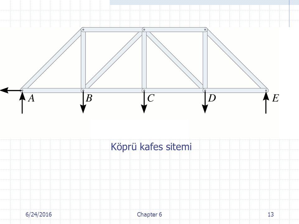 6/24/2016Chapter 613 Köprü kafes sitemi