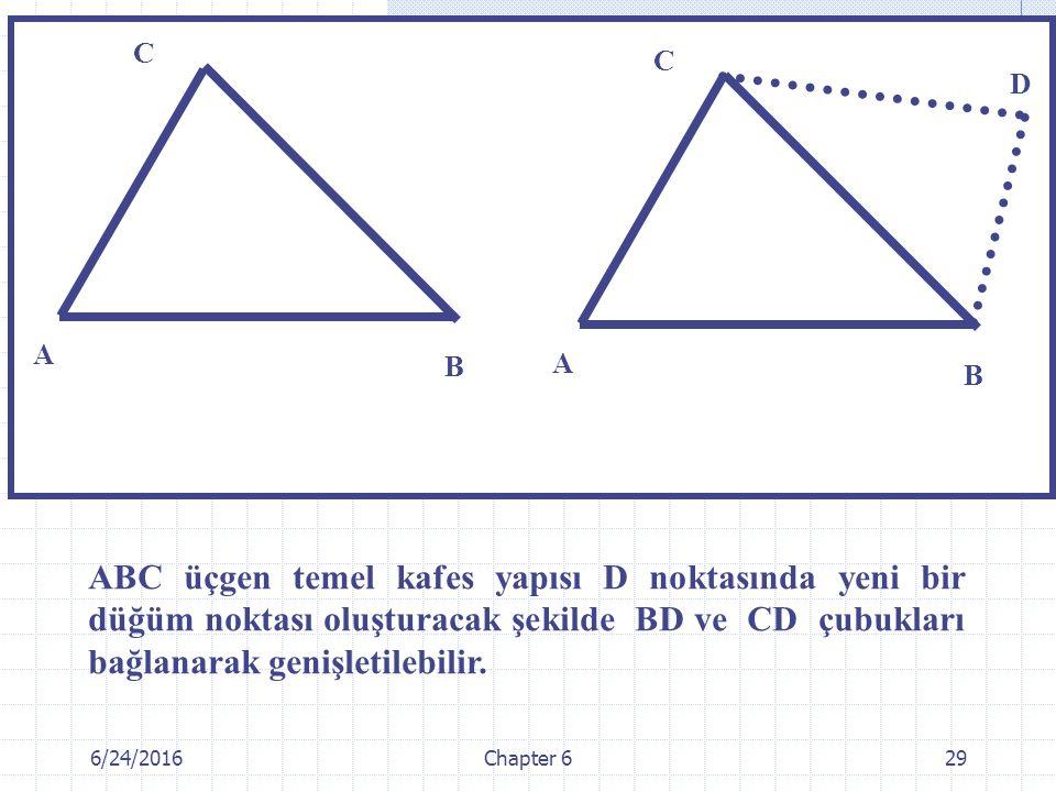 6/24/2016Chapter 629 A B C ABC üçgen temel kafes yapısı D noktasında yeni bir düğüm noktası oluşturacak şekilde BD ve CD çubukları bağlanarak genişletilebilir.
