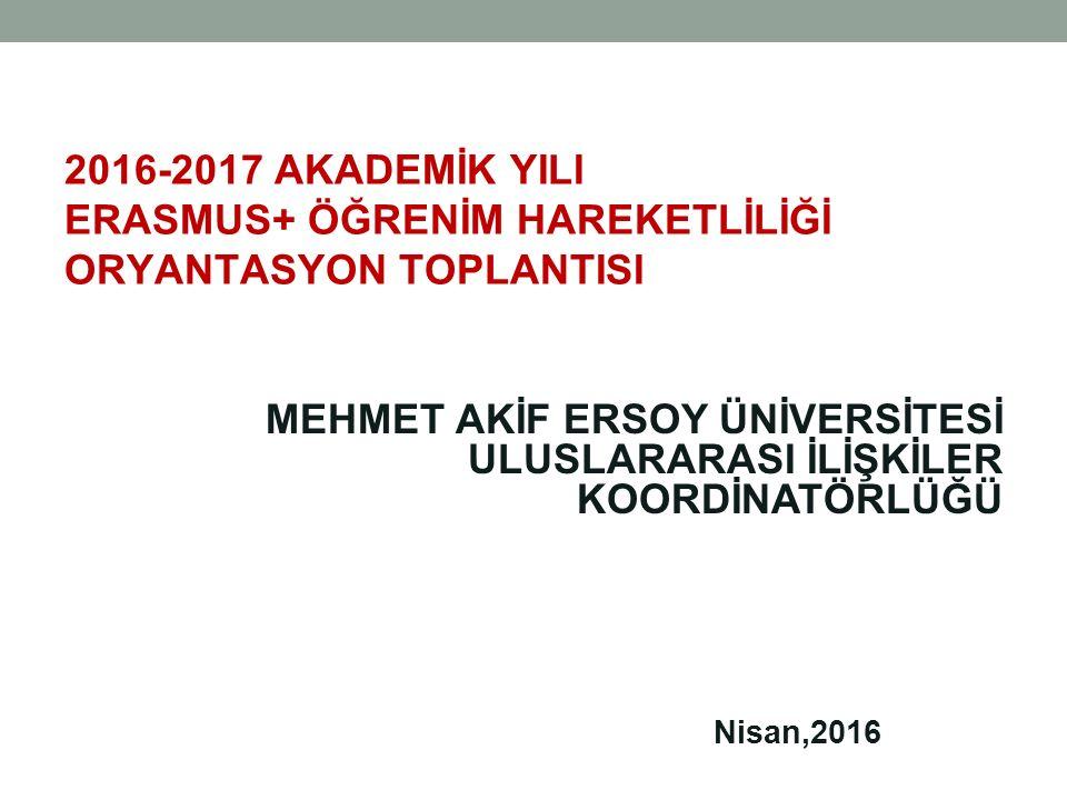 Erasmus Öğrencisinin Sorumlulukları Gitmeden Önce Learning Agreement (Öğrenim Anlaşması) İki kopya (Bilgisayar ortamında) Bir dönem için 30 AKTS, İki dönem için 60 AKTS Koordinatörünüz ile birlikte