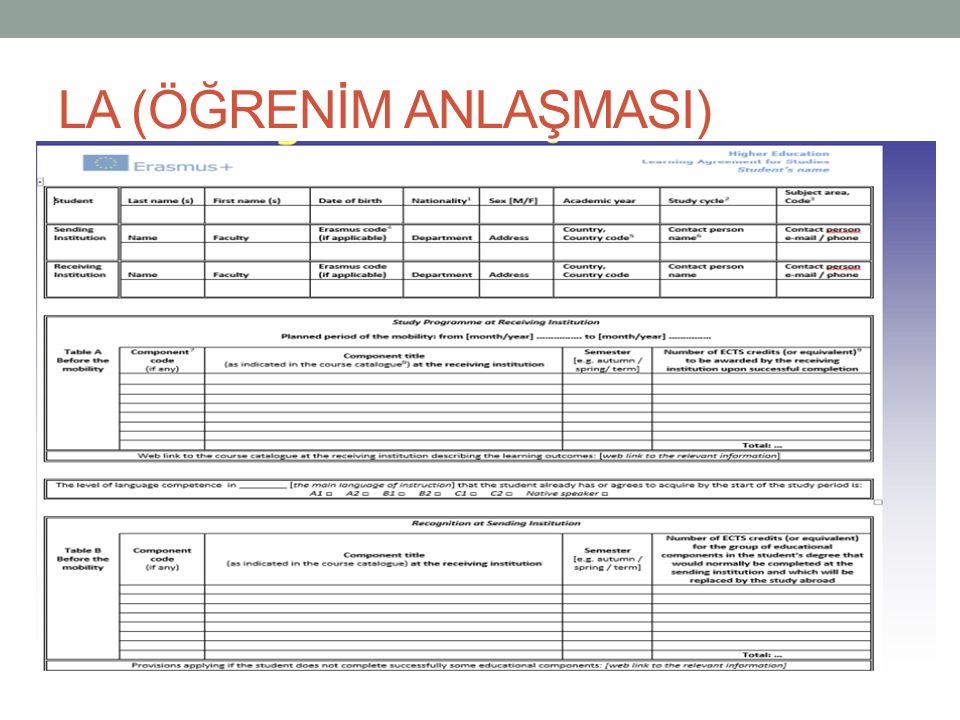 Üniversitemiz Erasmus ID Kodu: TR BURDUR01