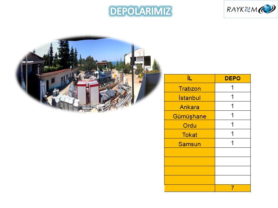 İLDEPO Trabzon 1 İstanbul 1 Ankara 1 Gümüşhane 1 Ordu 1 Tokat 1 Samsun 1 7
