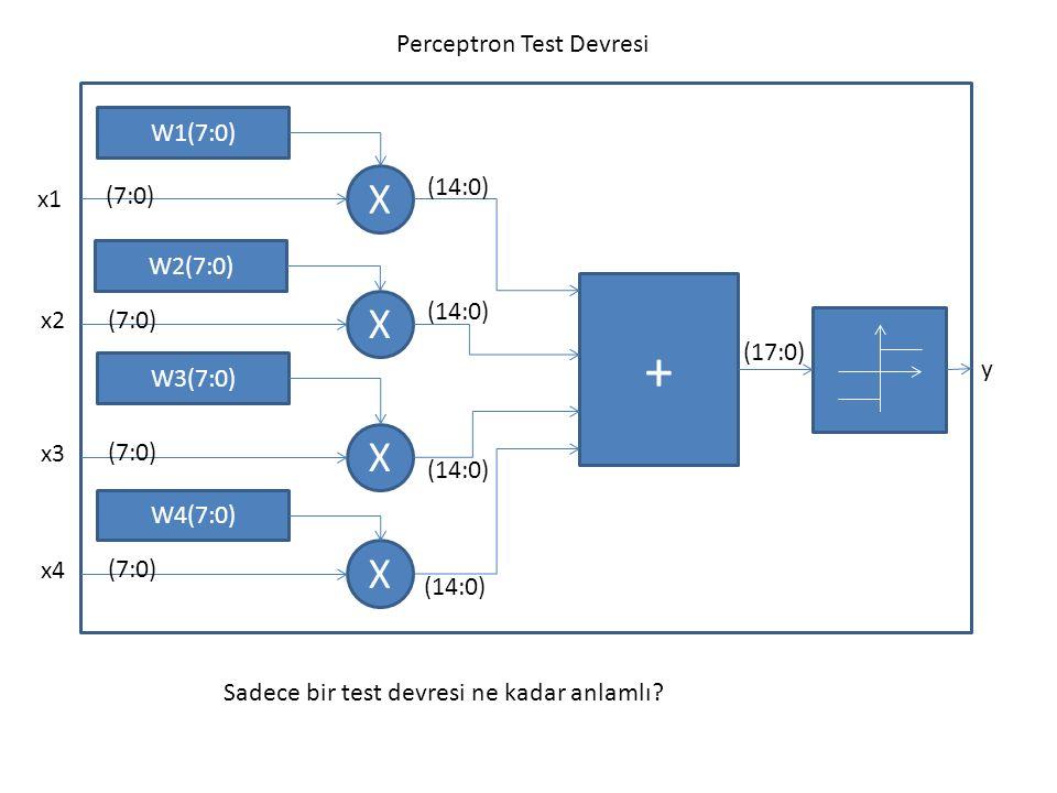 X X X X W1(7:0) W2(7:0) W3(7:0) W4(7:0) + x1 x2 x3 x4 (7:0) (14:0) (17:0) y Perceptron Test Devresi Sadece bir test devresi ne kadar anlamlı