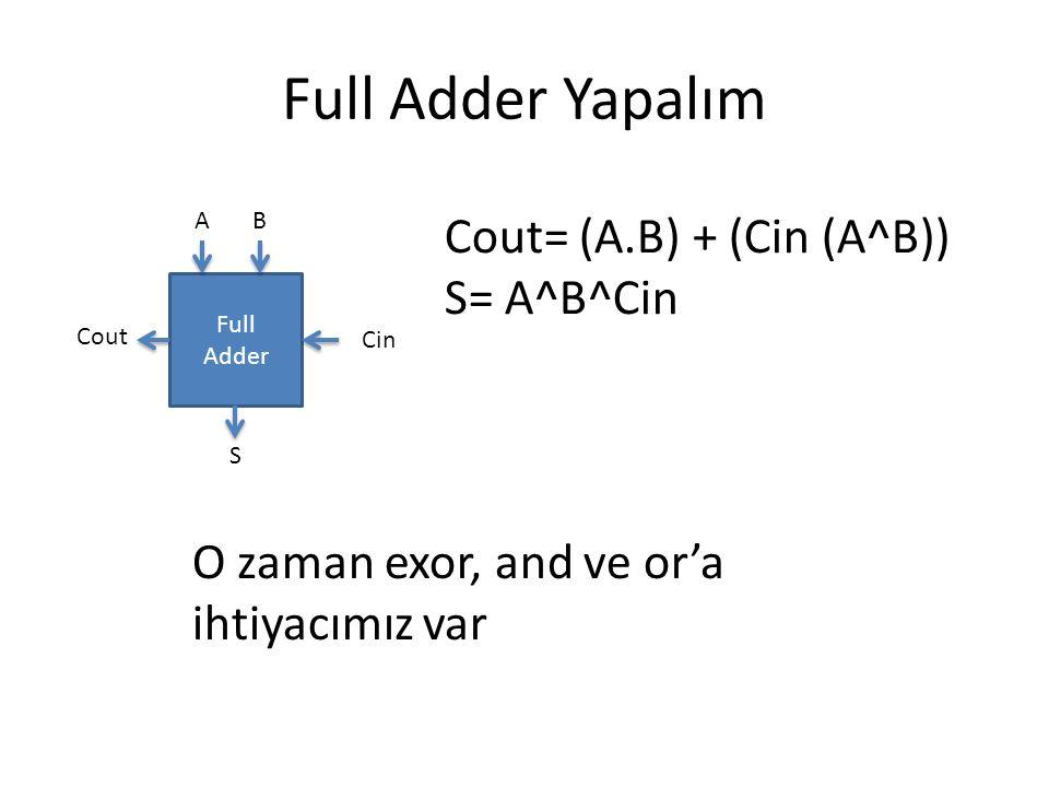 Full Adder Yapalım AB Full Adder Cin Cout S Cout= (A.B) + (Cin (A^B)) S= A^B^Cin O zaman exor, and ve or'a ihtiyacımız var
