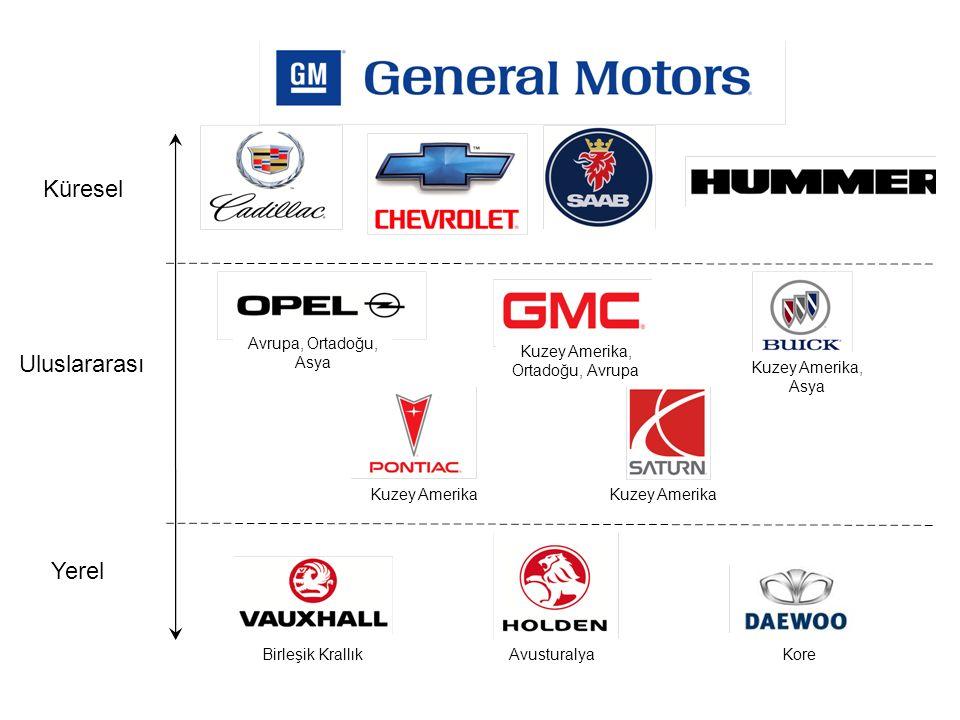 GM's Global Brand Hierarchy Küresel Uluslararası Yerel Avrupa, Ortadoğu, Asya Kuzey Amerika, Ortadoğu, Avrupa Kuzey Amerika, Asya Kuzey Amerika Birleşik KrallıkAvusturalyaKore