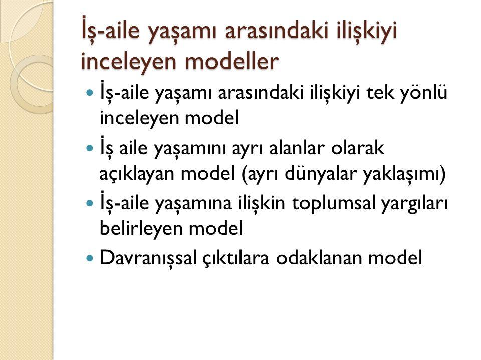 İ ş-aile yaşamı arasındaki ilişkiyi inceleyen modeller İ ş-aile yaşamı arasındaki ilişkiyi tek yönlü inceleyen model İ ş aile yaşamını ayrı alanlar ol