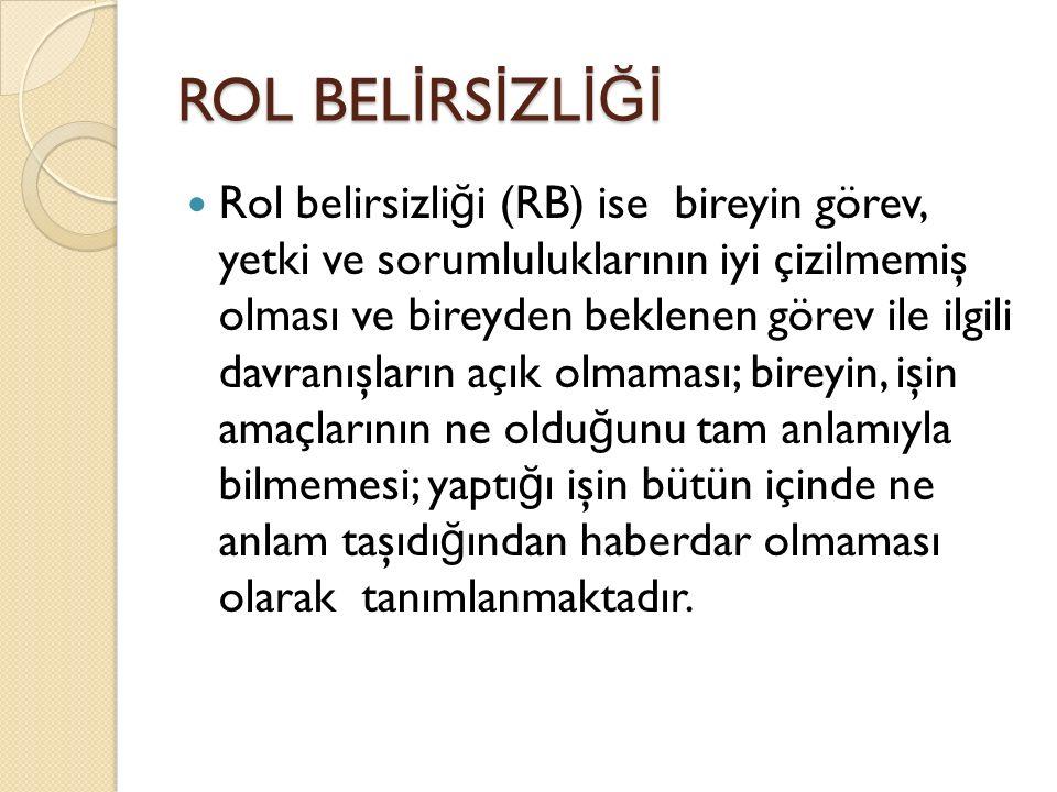 ROL BEL İ RS İ ZL İĞİ Rol belirsizli ğ i (RB) ise bireyin görev, yetki ve sorumluluklarının iyi çizilmemiş olması ve bireyden beklenen görev ile ilgil