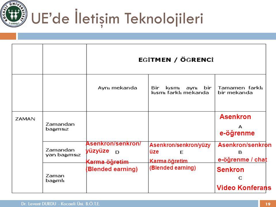 19 UE'de İ letişim Teknolojileri Dr. Levent DURDU - Kocaeli Üni.