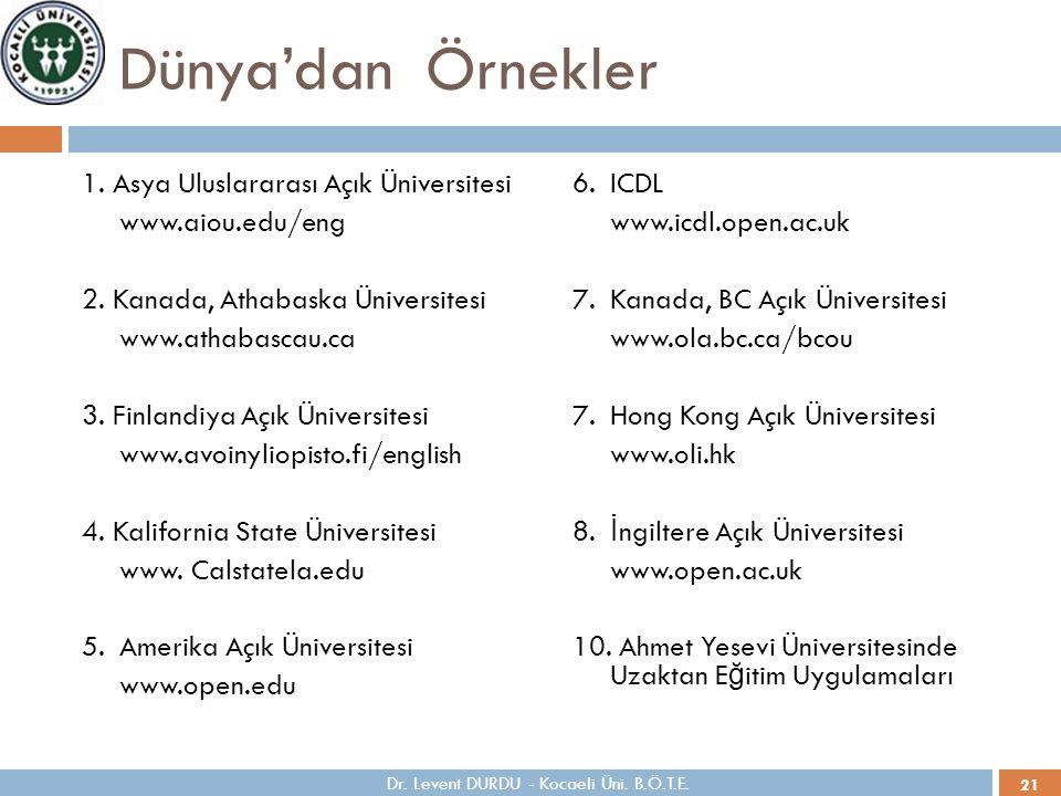 21 Dünya'dan Örnekler 1. Asya Uluslararası Açık Üniversitesi www.aiou.edu/eng 2.