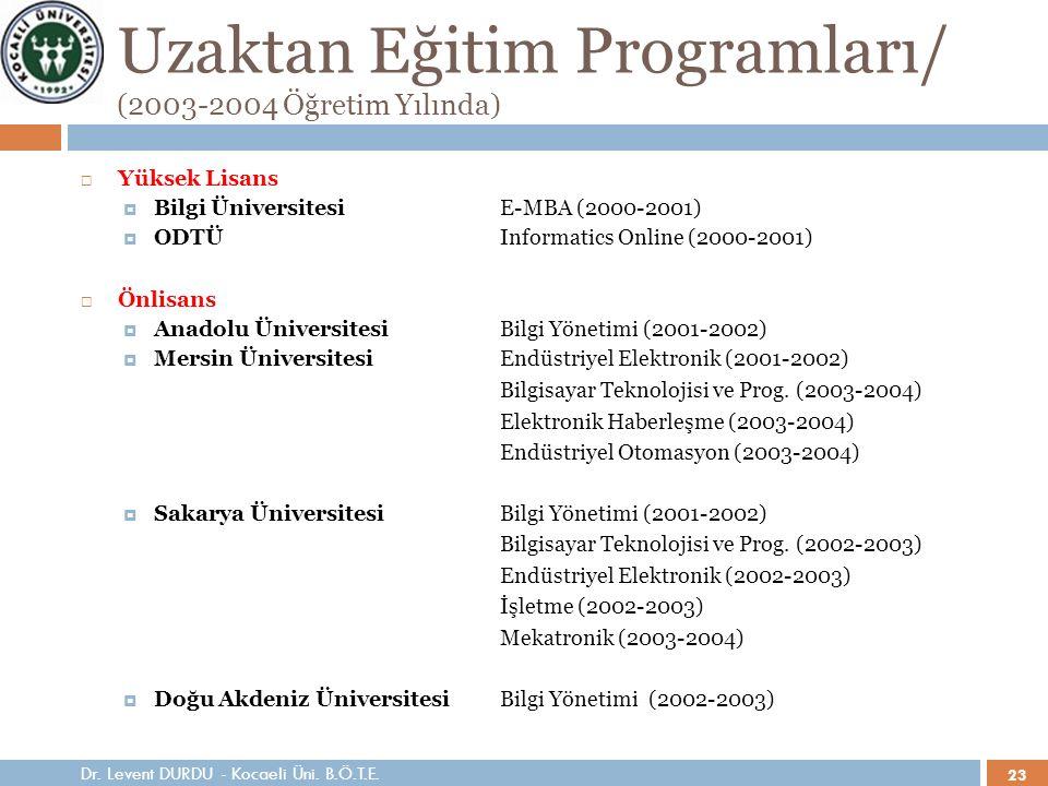 23 Uzaktan Eğitim Programları/ (2003-2004 Öğretim Yılında)  Yüksek Lisans  Bilgi Üniversitesi E-MBA (2000-2001)  ODTÜInformatics Online (2000-2001)  Önlisans  Anadolu Üniversitesi Bilgi Yönetimi (2001-2002)  Mersin ÜniversitesiEndüstriyel Elektronik (2001-2002) Bilgisayar Teknolojisi ve Prog.