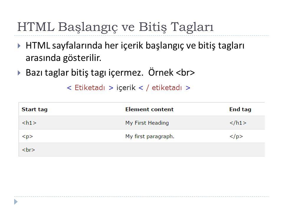 HTML Başlangıç ve Bitiş Tagları  HTML sayfalarında her içerik başlangıç ve bitiş tagları arasında gösterilir.