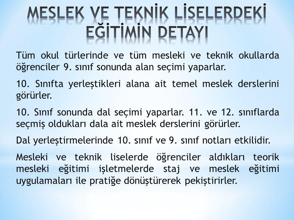 AMP BİLİŞİM TEKNOLOJİLERİ 2 SINIF 68 ELEKTRİK- ELEKTRONİK TEK.