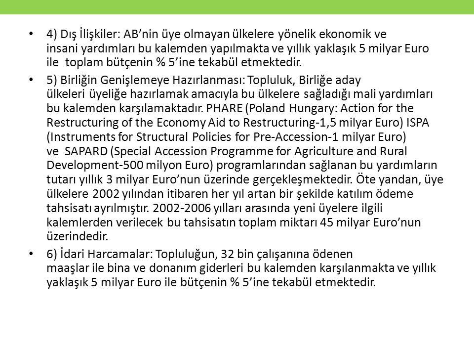 4) Dış İlişkiler: AB'nin üye olmayan ülkelere yönelik ekonomik ve insani yardımları bu kalemden yapılmakta ve yıllık yaklaşık 5 milyar Euro ile toplam