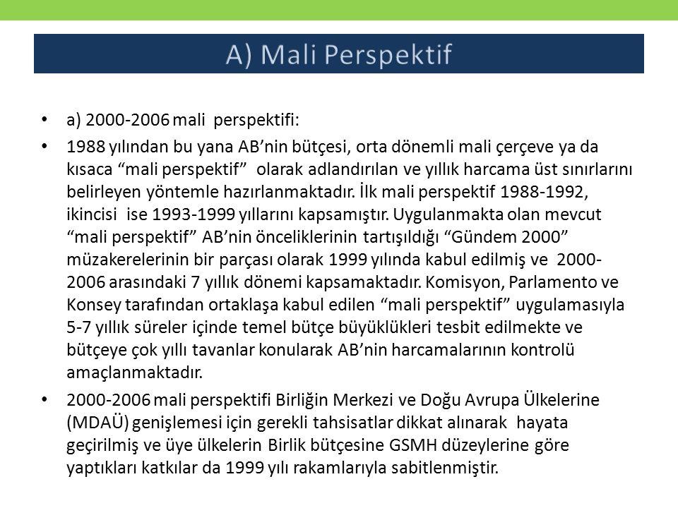 """a) 2000-2006 mali perspektifi: 1988 yılından bu yana AB'nin bütçesi, orta dönemli mali çerçeve ya da kısaca """"mali perspektif"""" olarak adlandırılan ve y"""