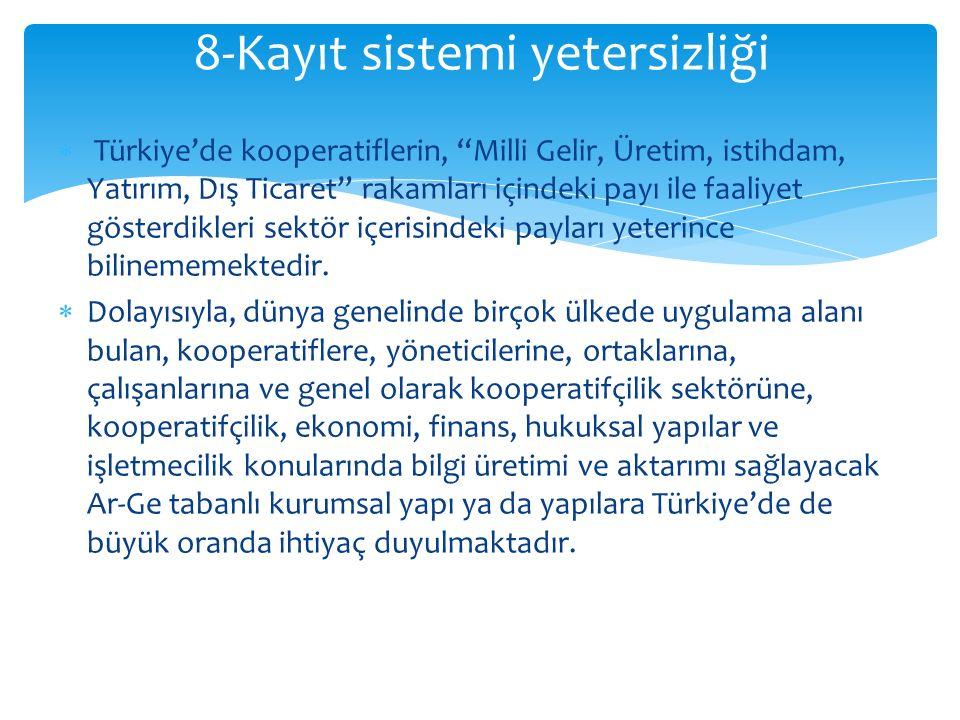 """ Türkiye'de kooperatiflerin, """"Milli Gelir, Üretim, istihdam, Yatırım, Dış Ticaret"""" rakamları içindeki payı ile faaliyet gösterdikleri sektör içerisin"""