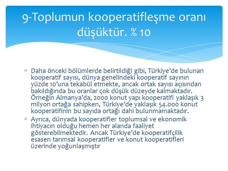  Daha önceki bölümlerde belirtildiği gibi, Türkiye'de bulunan kooperatif sayısı, dünya genelindeki kooperatif sayının yüzde 10'una tekabül etmekte, a