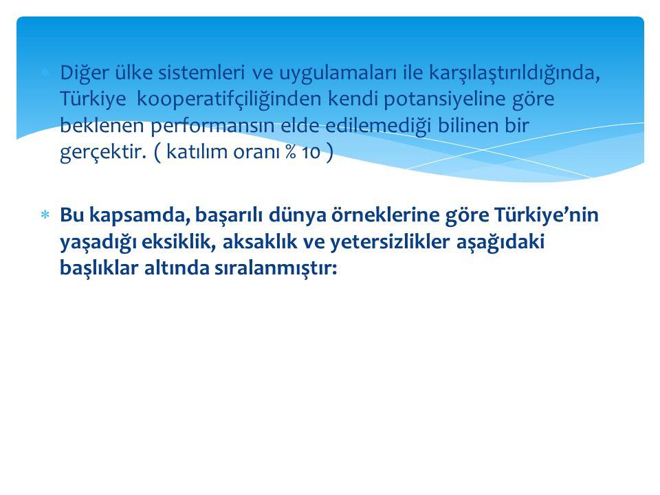  Diğer ülke sistemleri ve uygulamaları ile karşılaştırıldığında, Türkiye kooperatifçiliğinden kendi potansiyeline göre beklenen performansın elde edi