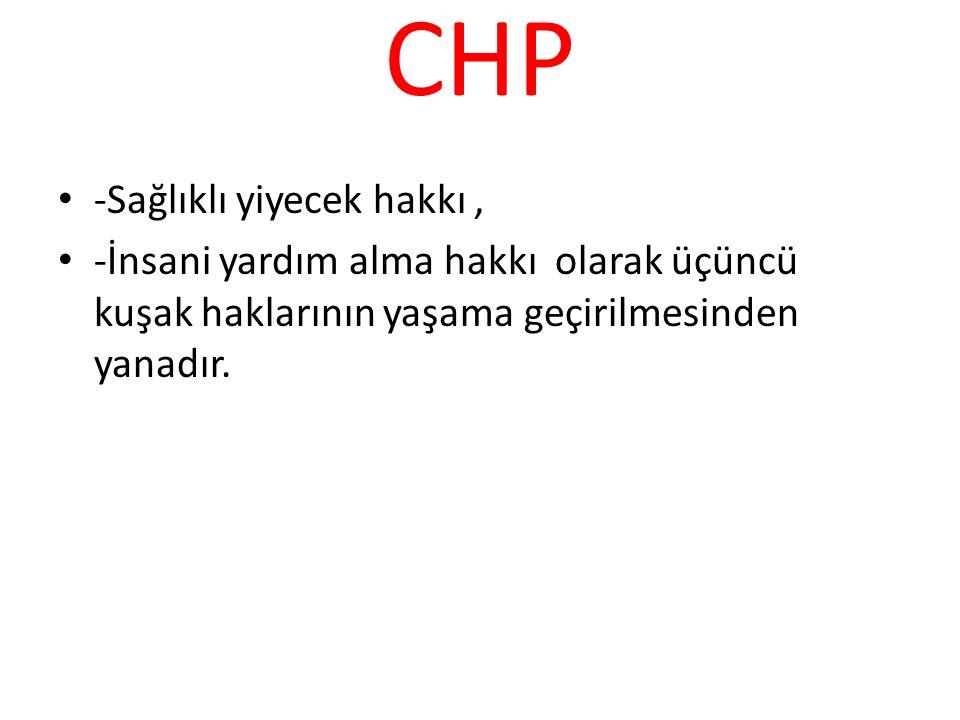 CHP -Sağlıklı yiyecek hakkı, -İnsani yardım alma hakkı olarak üçüncü kuşak haklarının yaşama geçirilmesinden yanadır.