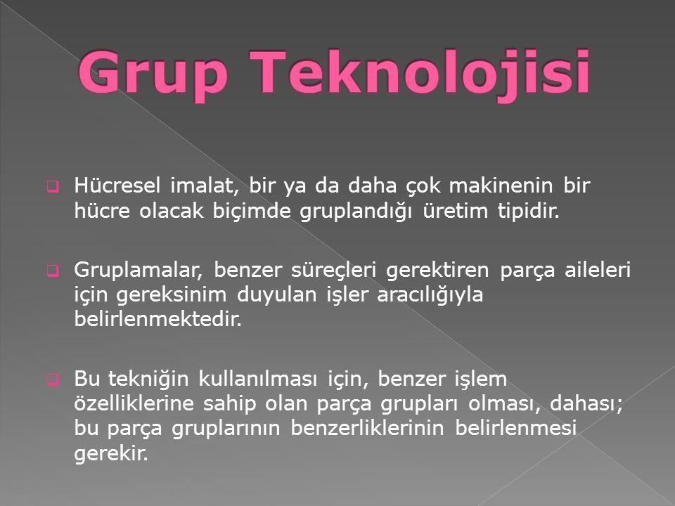 Grup teknolojisi artan üretim etkinliğini amaçlayan bir felsefedir.