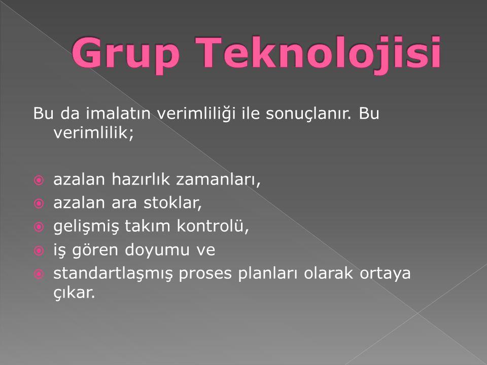 PARÇA AİLELERİ Grup teknolojisi parçaların özellikleri esas alınarak parça aileleri şeklinde gruplandırılmaları ile başlar.