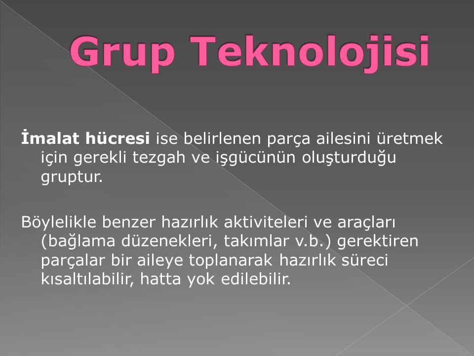 Grup teknolojisi hücreleri; işlem zamanlarını ve süreç içi envanteri düşürür.