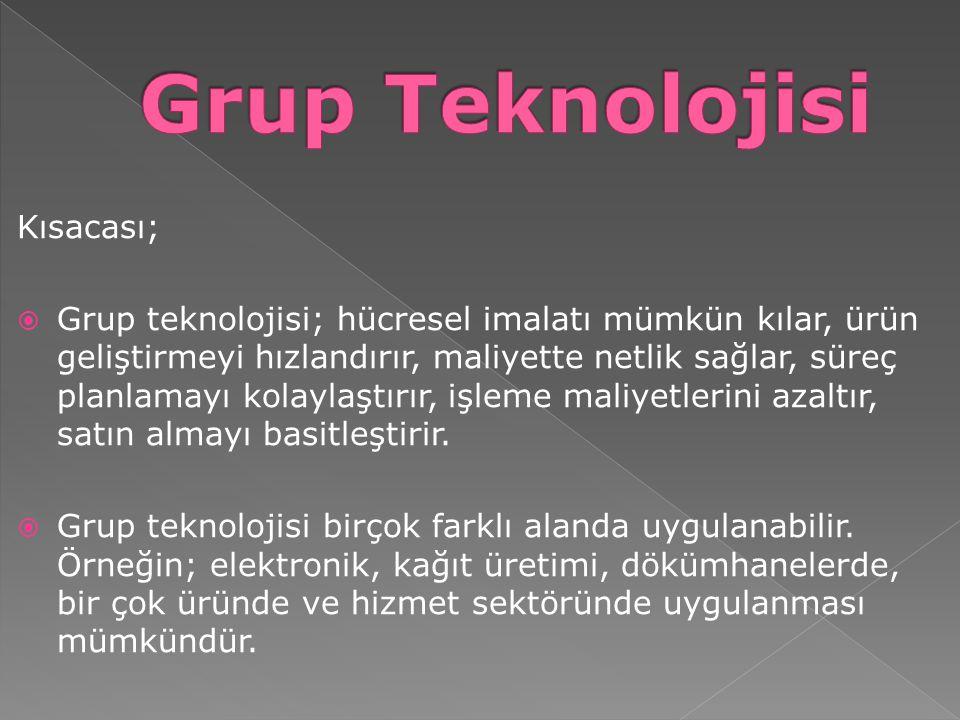 Grup teknolojisi parçaları benzerliklerine göre gruplayan onların bu benzerliklerini avantaj olarak kullanan bir imalat kavramıdır.