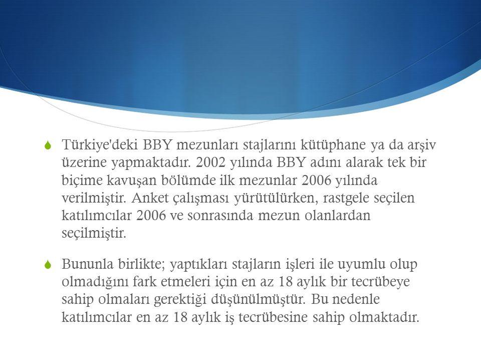 Türkiye'deki BBY mezunları stajlarını kütüphane ya da ar ş iv üzerine yapmaktadır. 2002 yılında BBY adını alarak tek bir biçime kavu ş an bölümde il