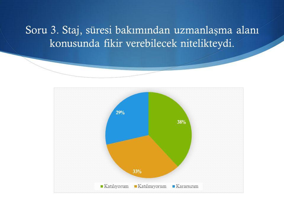 Soru 3. Staj, süresi bakımından uzmanla ş ma alanı konusunda fikir verebilecek nitelikteydi.