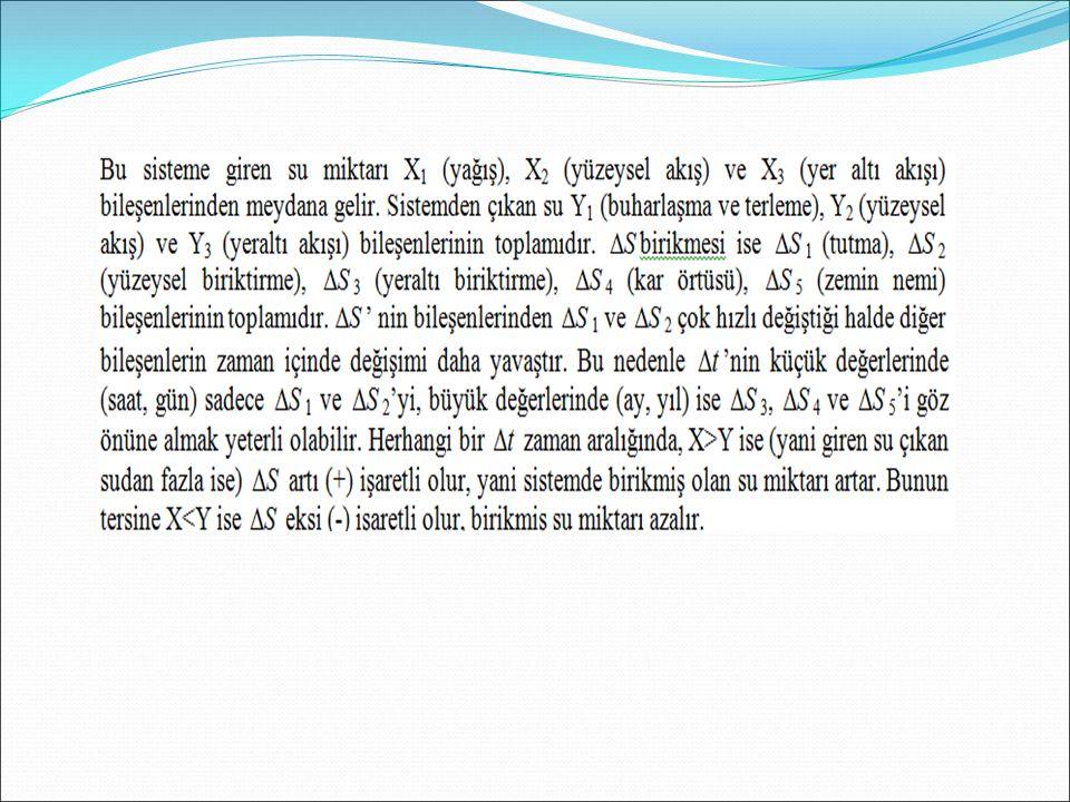 Enerjinin Korunumu Kütlenin korunumu ilkesinden elde edilen süreklilik denklemi bütün hidrolojik olaylara uygulanabilir.