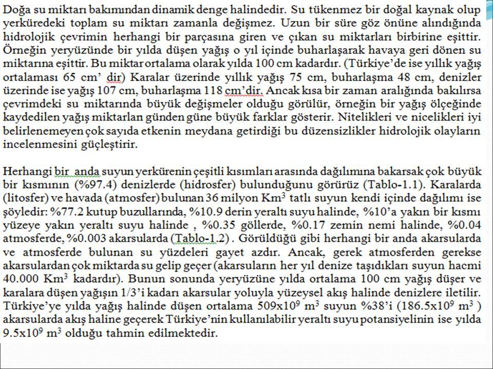Herhangi bir anda suyun yerküresinin çeşitli kısımları arasında dağılımı: ►Türkiye : yağış halinde düşen ortalama 509 ⋅ 109 m3 suyun %38 i (186.5 ⋅ 109 m3) akarsularda akış haline geçer.