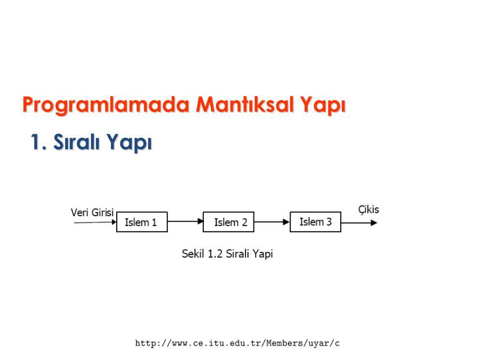 Programlamada Mantıksal Yapı 1. Sıralı Yapı