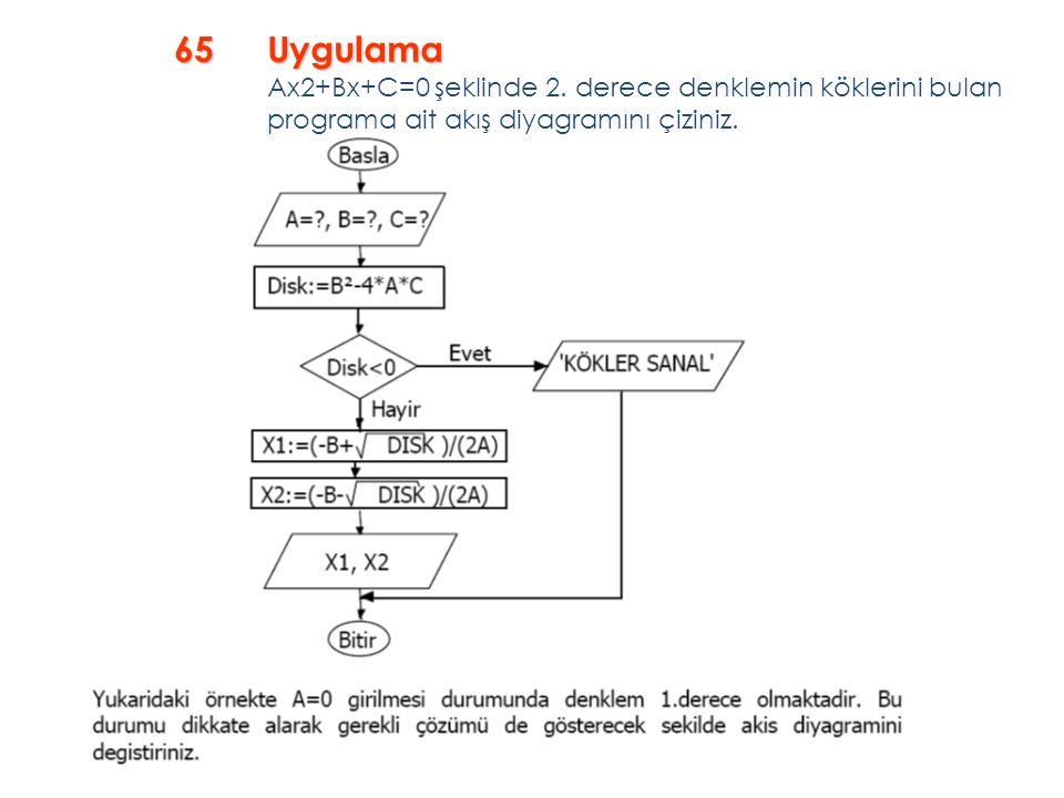 65Uygulama 65Uygulama Ax2+Bx+C=0 şeklinde 2.