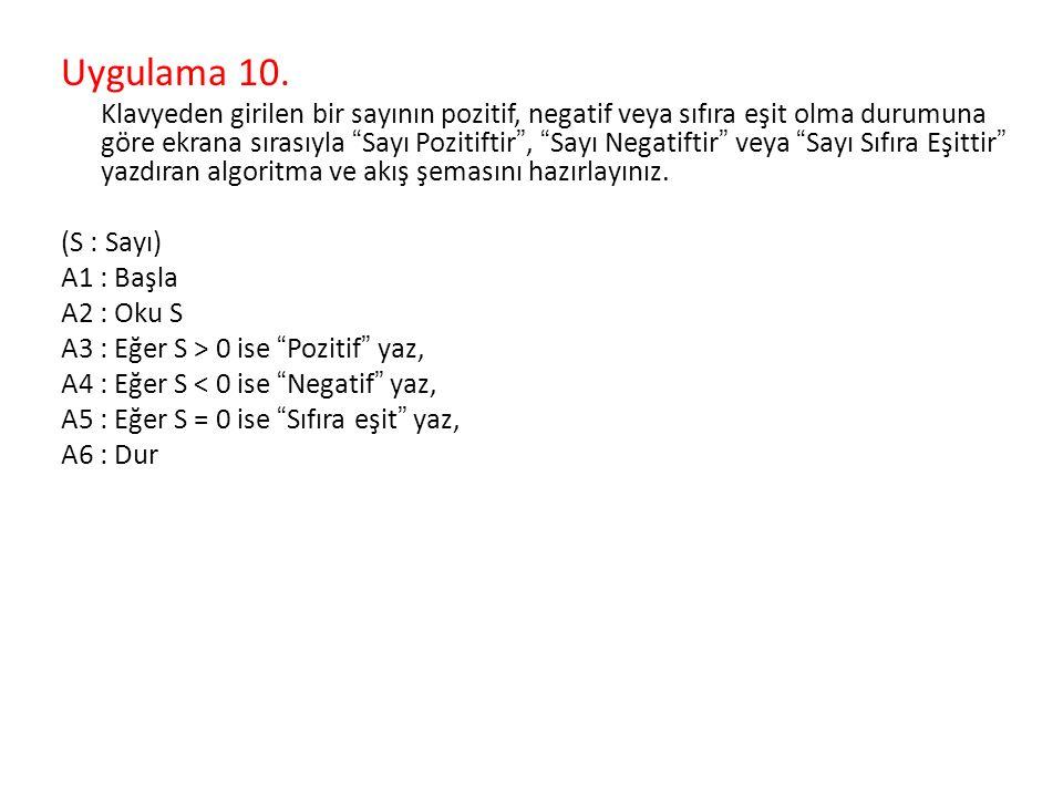 Uygulama 10.