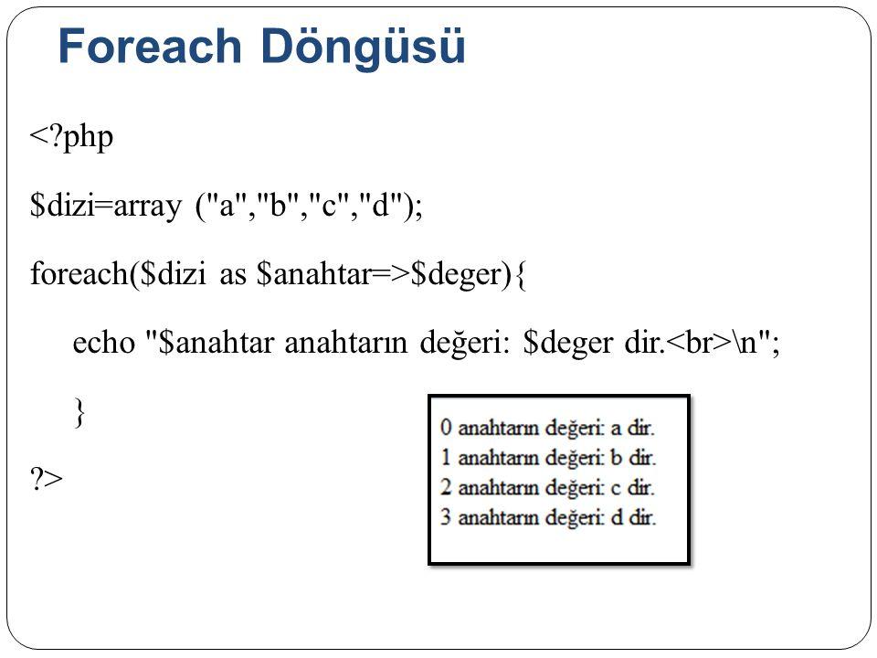 Foreach Döngüsü < php $dizi=array ( a , b , c , d ); foreach($dizi as $anahtar=>$deger){ echo $anahtar anahtarın değeri: $deger dir.