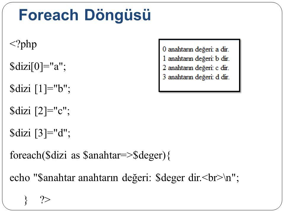 Foreach Döngüsü <?php $dizi[0]= a ; $dizi [1]= b ; $dizi [2]= c ; $dizi [3]= d ; foreach($dizi as $anahtar=>$deger){ echo $anahtar anahtarın değeri: $deger dir.