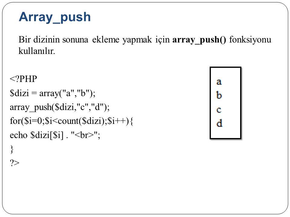 Array_push Bir dizinin sonuna ekleme yapmak için array_push() fonksiyonu kullanılır.